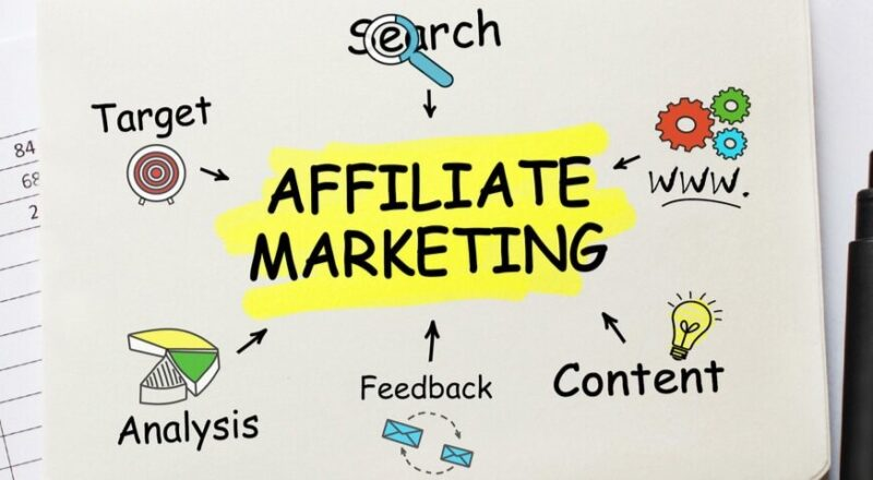Affiliate Marketing SEO